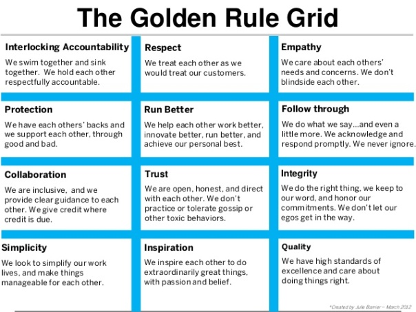 golden-rule-grid-1-638