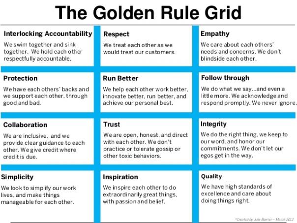 golden-rule-grid-1-638